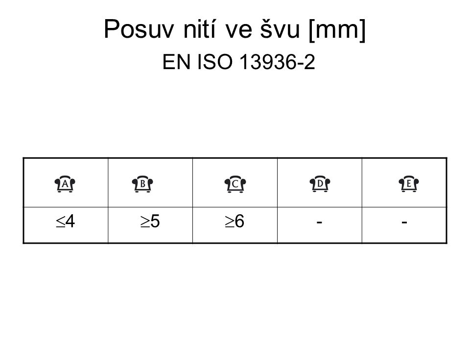 Posuv nití ve švu [mm] EN ISO 13936-2